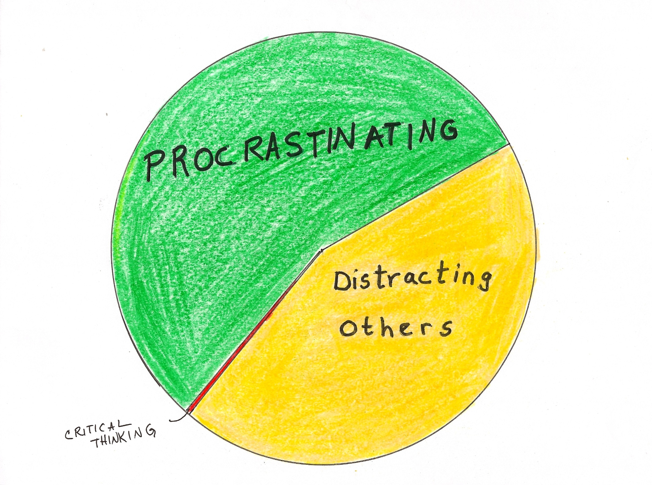 The Office The Promotion Jim Pie Chart